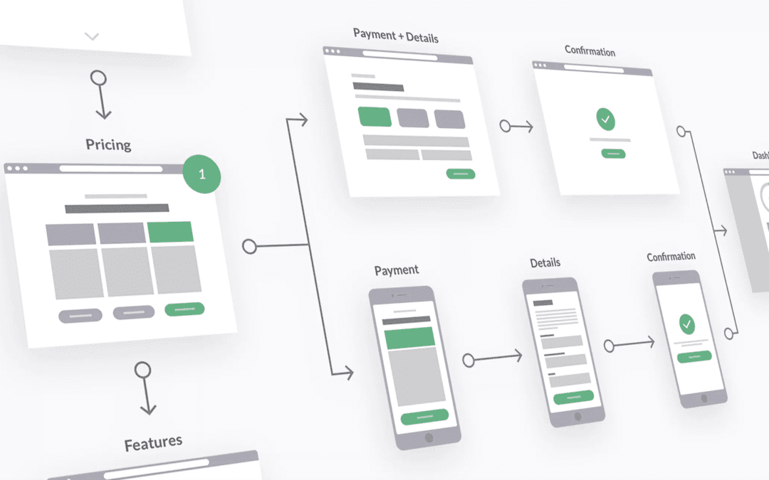 Wire Framing UX Journey Enhanced Touch Points